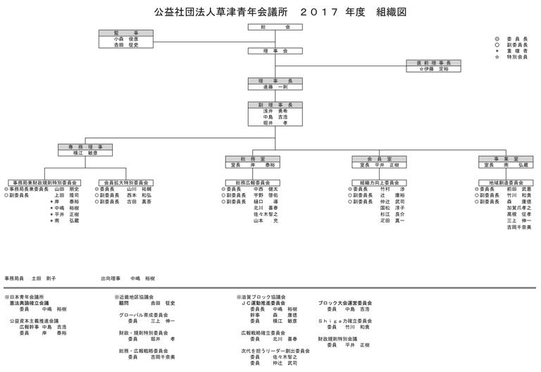 2017soshiki